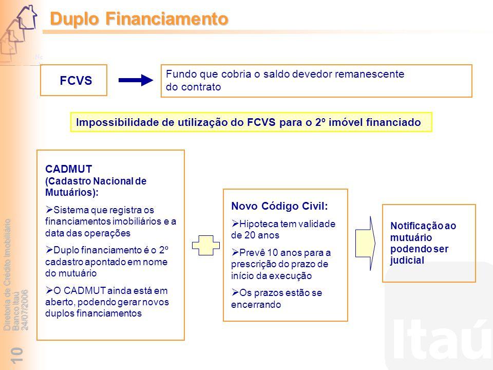 Diretoria de Crédito Imobiliário Banco Itaú 24/07/2006 10 Duplo Financiamento Fundo que cobria o saldo devedor remanescente do contrato FCVS Impossibi