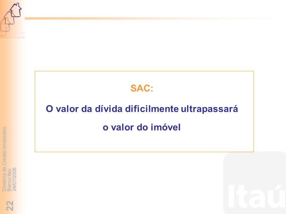 Diretoria de Crédito Imobiliário Banco Itaú 24/07/2006 22 SAC: O valor da dívida dificilmente ultrapassará o valor do imóvel