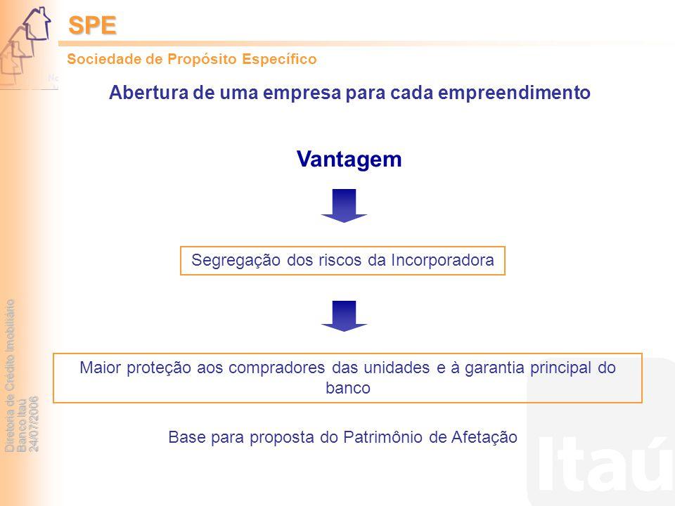 Diretoria de Crédito Imobiliário Banco Itaú 24/07/2006 Abertura de uma empresa para cada empreendimento Vantagem Segregação dos riscos da Incorporador