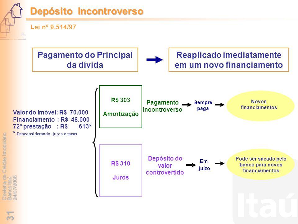 Diretoria de Crédito Imobiliário Banco Itaú 24/07/2006 31 Pagamento do Principal da dívida Sempre paga Em juízo Reaplicado imediatamente em um novo fi