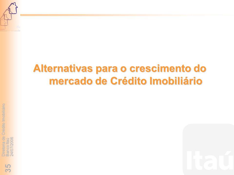 Diretoria de Crédito Imobiliário Banco Itaú 24/07/2006 35 Alternativas para o crescimento do mercado de Crédito Imobiliário