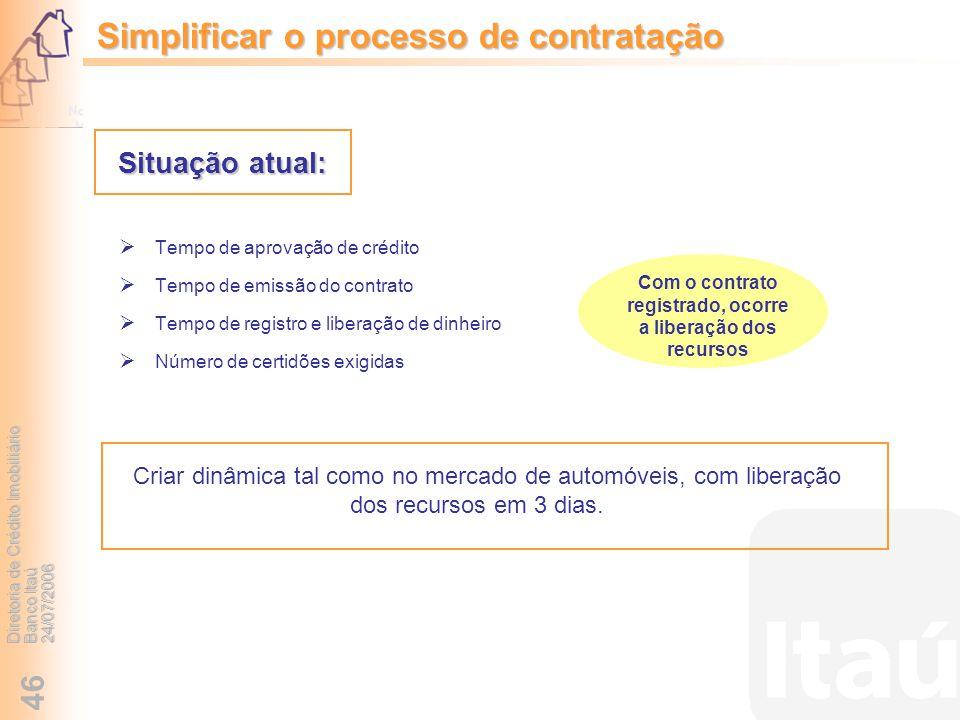 Diretoria de Crédito Imobiliário Banco Itaú 24/07/2006 46 Simplificar o processo de contratação Tempo de aprovação de crédito Tempo de emissão do cont