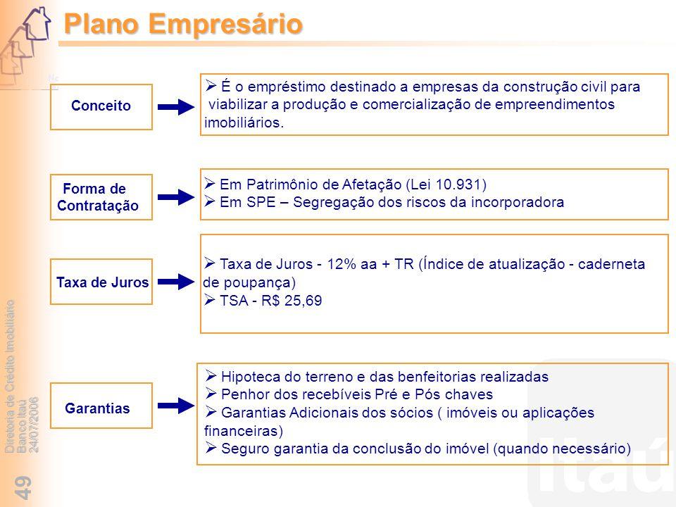 Diretoria de Crédito Imobiliário Banco Itaú 24/07/2006 49 Plano Empresário Em Patrimônio de Afetação (Lei 10.931) Em SPE – Segregação dos riscos da in
