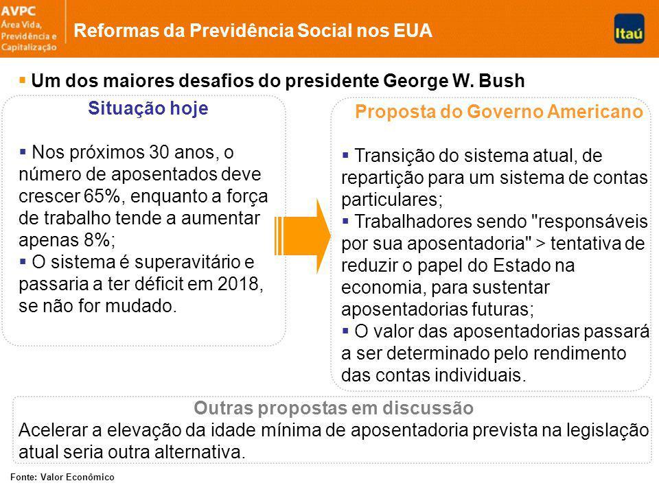 Reformas da Previdência Social nos EUA Um dos maiores desafios do presidente George W.