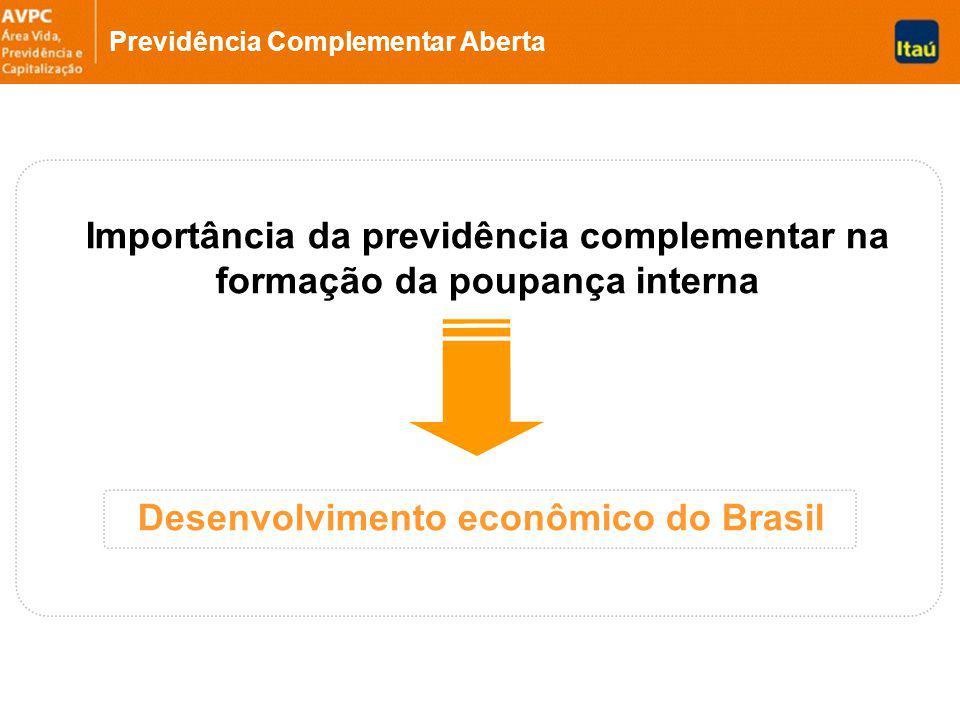 Importância da previdência complementar na formação da poupança interna Desenvolvimento econômico do Brasil Previdência Complementar Aberta