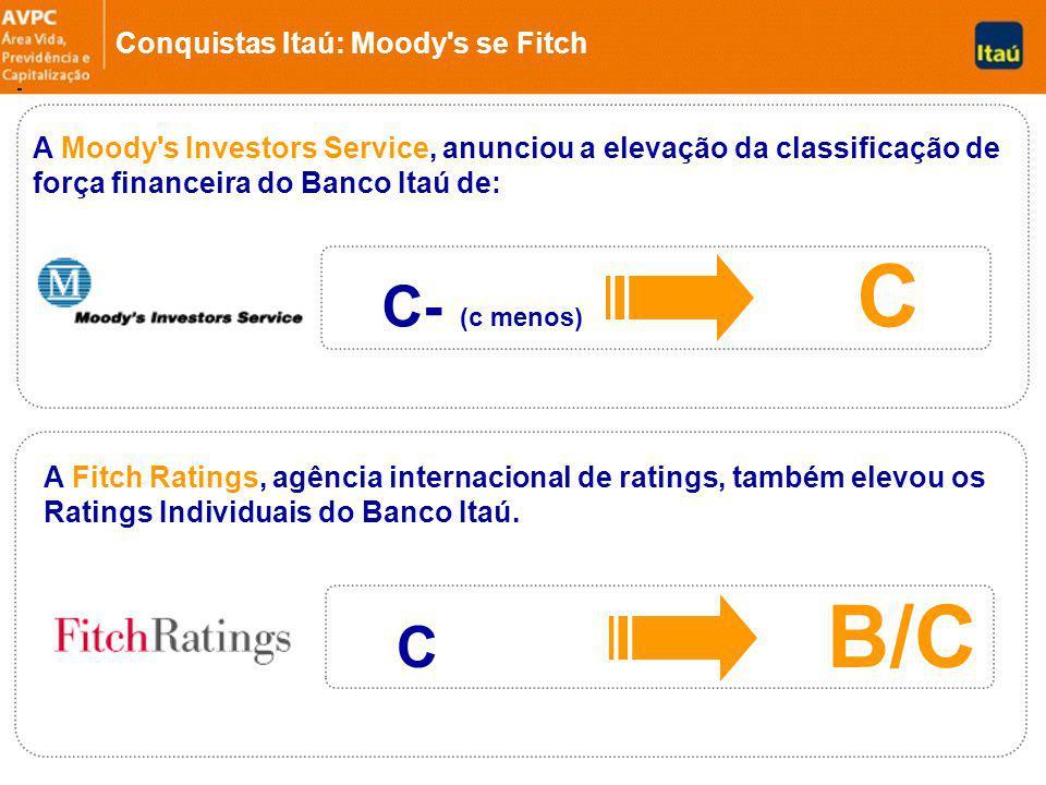 C B/C A Moody s Investors Service, anunciou a elevação da classificação de força financeira do Banco Itaú de: A Fitch Ratings, agência internacional de ratings, também elevou os Ratings Individuais do Banco Itaú.