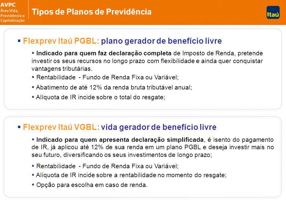 Flexprev Itaú PGBL: plano gerador de benefício livre Indicado para quem faz declaração completa de Imposto de Renda, pretende investir os seus recursos no longo prazo com flexibilidade e ainda quer conquistar vantagens tributárias.