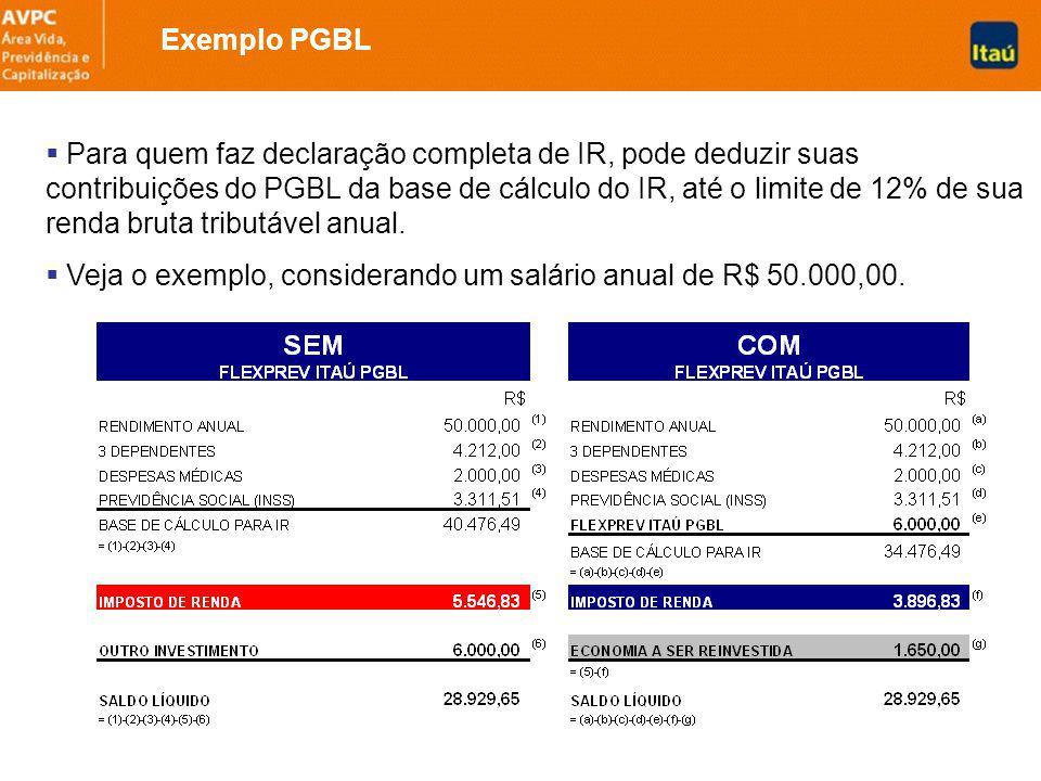 Exemplo PGBL Para quem faz declaração completa de IR, pode deduzir suas contribuições do PGBL da base de cálculo do IR, até o limite de 12% de sua renda bruta tributável anual.