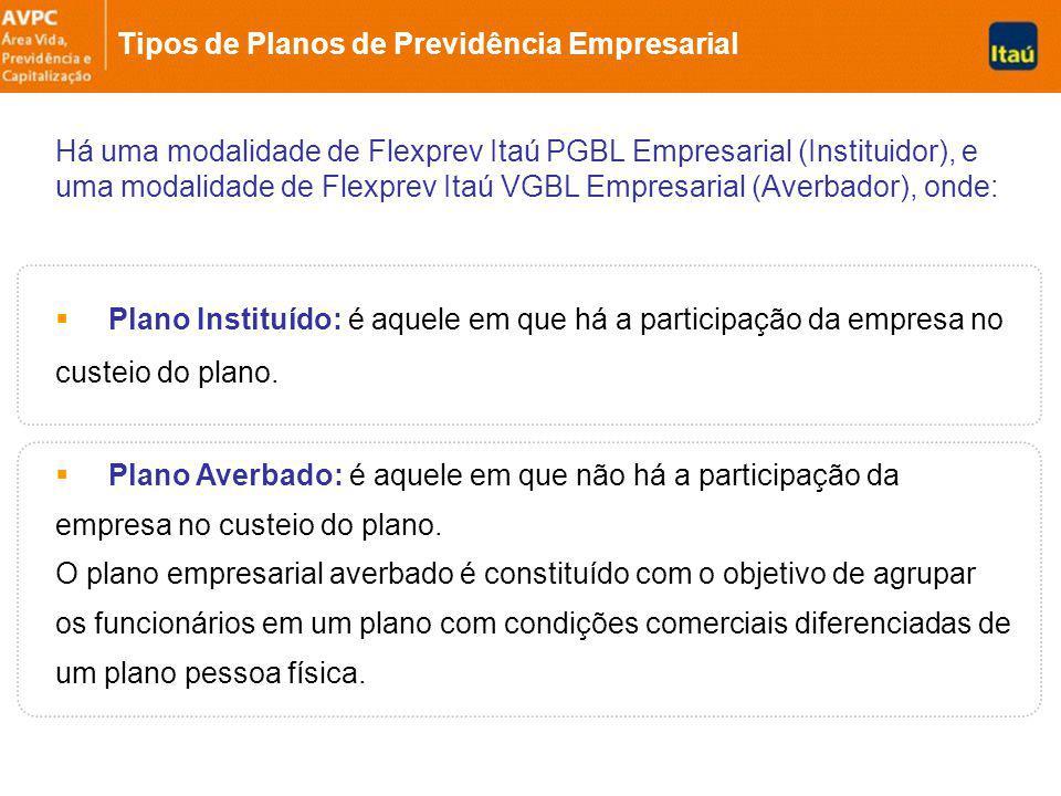 Há uma modalidade de Flexprev Itaú PGBL Empresarial (Instituidor), e uma modalidade de Flexprev Itaú VGBL Empresarial (Averbador), onde: Plano Instituído: é aquele em que há a participação da empresa no custeio do plano.