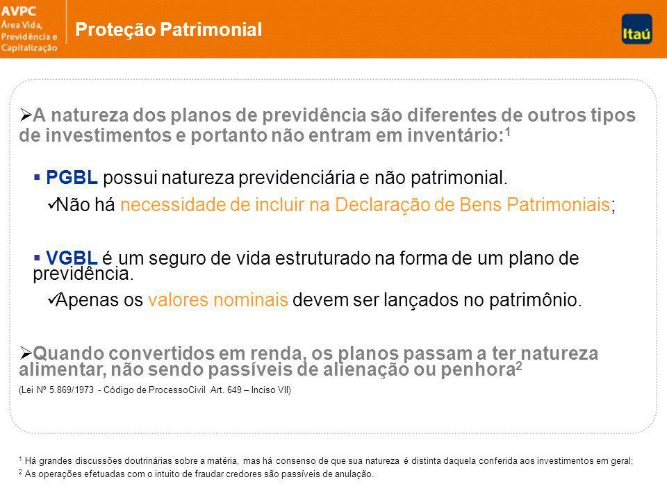 Proteção Patrimonial A natureza dos planos de previdência são diferentes de outros tipos de investimentos e portanto não entram em inventário: 1 PGBL possui natureza previdenciária e não patrimonial.