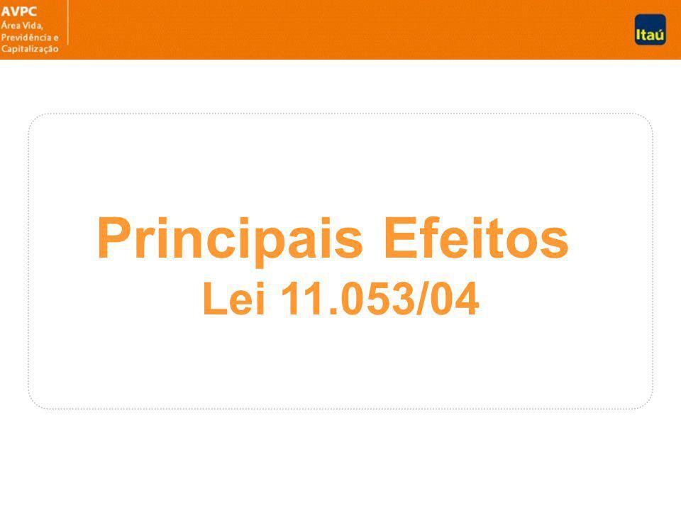 Principais Efeitos Lei 11.053/04