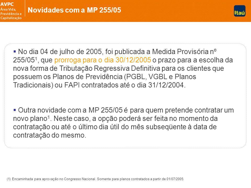 No dia 04 de julho de 2005, foi publicada a Medida Provisória nº 255/05 1, que prorroga para o dia 30/12/2005 o prazo para a escolha da nova forma de Tributação Regressiva Definitiva para os clientes que possuem os Planos de Previdência (PGBL, VGBL e Planos Tradicionais) ou FAPI contratados até o dia 31/12/2004.