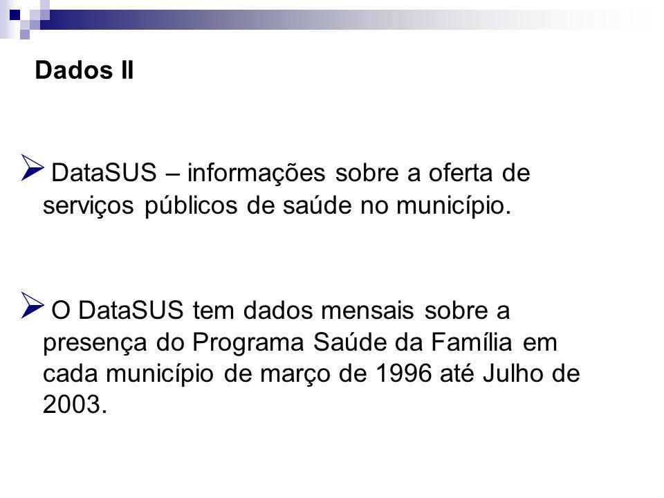 Dados II DataSUS – informações sobre a oferta de serviços públicos de saúde no município. O DataSUS tem dados mensais sobre a presença do Programa Saú