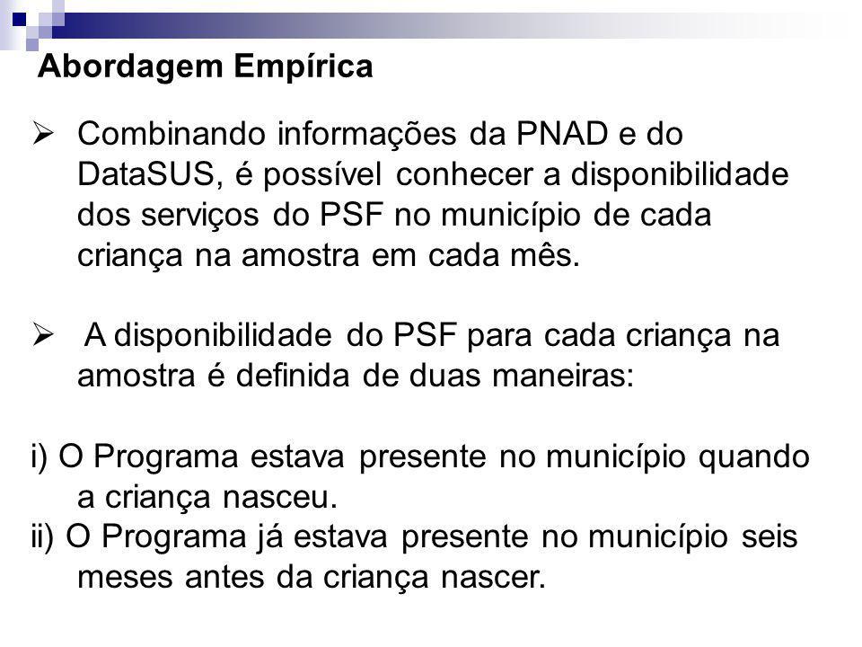Abordagem Empírica Combinando informações da PNAD e do DataSUS, é possível conhecer a disponibilidade dos serviços do PSF no município de cada criança na amostra em cada mês.
