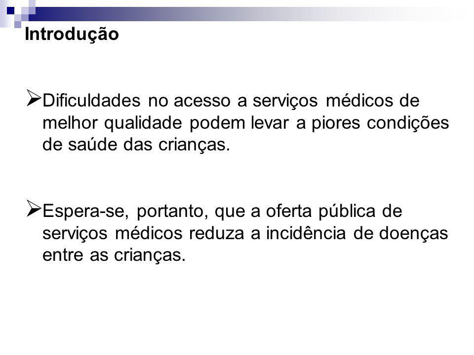 Dados II DataSUS – informações sobre a oferta de serviços públicos de saúde no município.