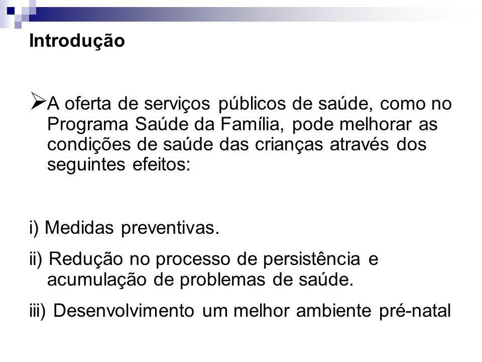 Introdução A oferta de serviços públicos de saúde, como no Programa Saúde da Família, pode melhorar as condições de saúde das crianças através dos seguintes efeitos: i) Medidas preventivas.