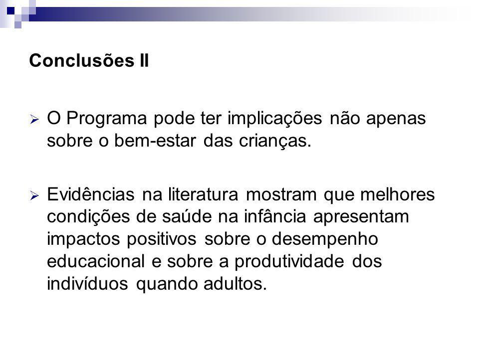 Conclusões II O Programa pode ter implicações não apenas sobre o bem-estar das crianças.