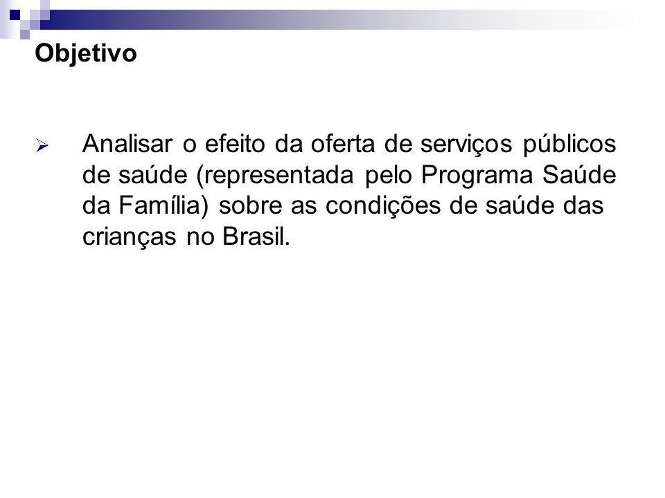 Objetivo Analisar o efeito da oferta de serviços públicos de saúde (representada pelo Programa Saúde da Família) sobre as condições de saúde das crianças no Brasil.