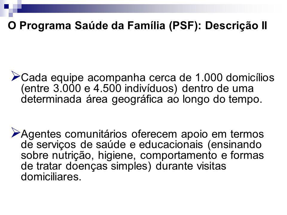 O Programa Saúde da Família (PSF): Descrição II Cada equipe acompanha cerca de 1.000 domicílios (entre 3.000 e 4.500 indivíduos) dentro de uma determinada área geográfica ao longo do tempo.