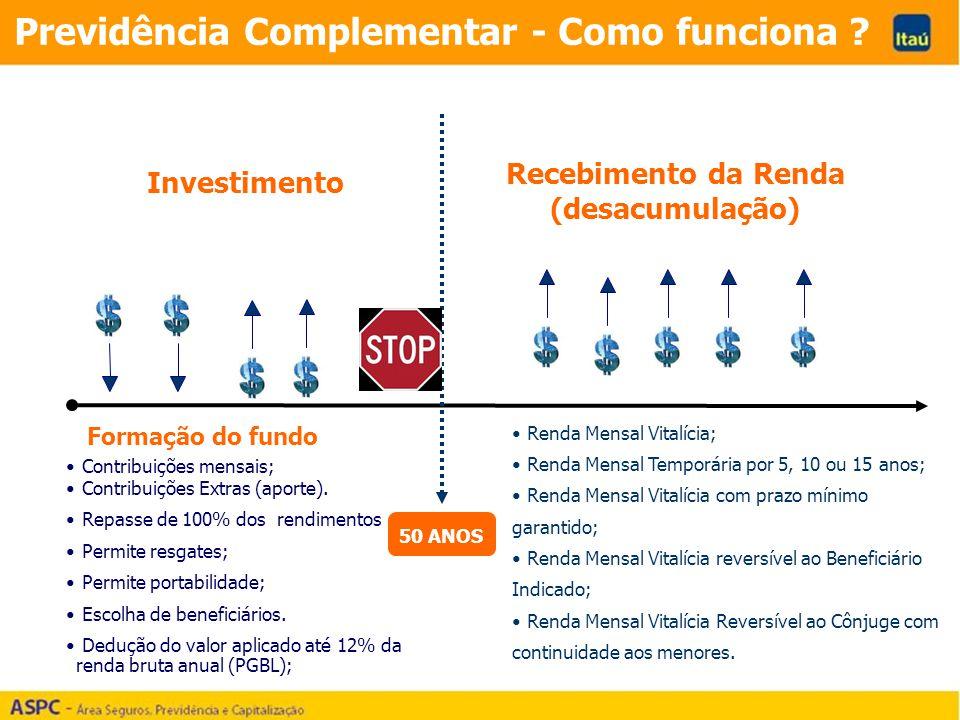 Formação do fundo 50 ANOS Investimento Previdência Complementar - Como funciona ? Recebimento da Renda (desacumulação) Renda Mensal Vitalícia; Renda M