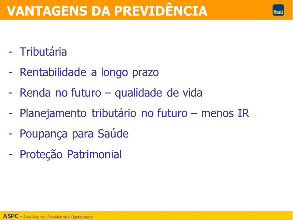 VANTAGENS DA PREVIDÊNCIA -Tributária -Rentabilidade a longo prazo -Renda no futuro – qualidade de vida -Planejamento tributário no futuro – menos IR -