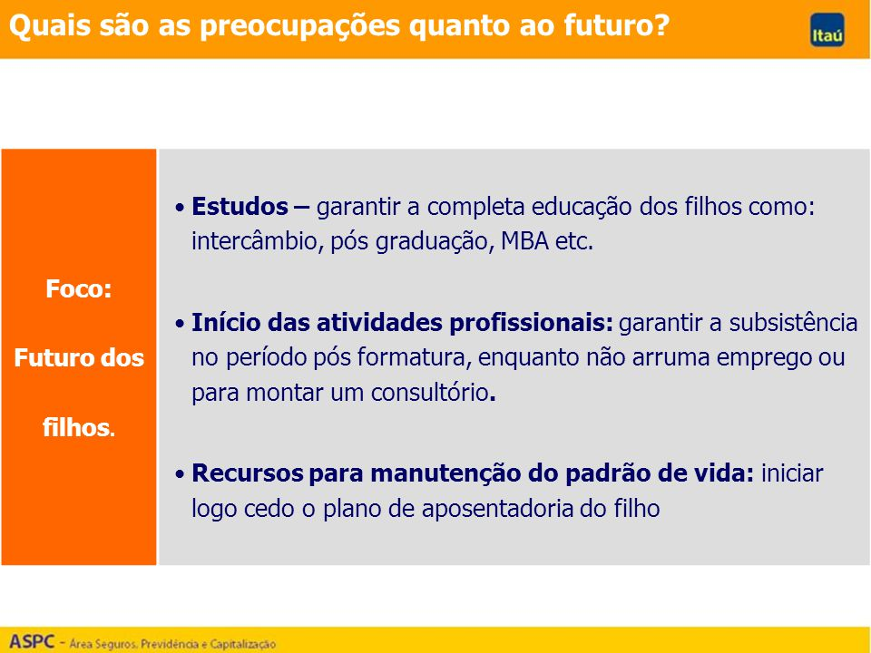 Quais são as preocupações quanto ao futuro? Foco: Futuro dos filhos. Estudos – garantir a completa educação dos filhos como: intercâmbio, pós graduaçã