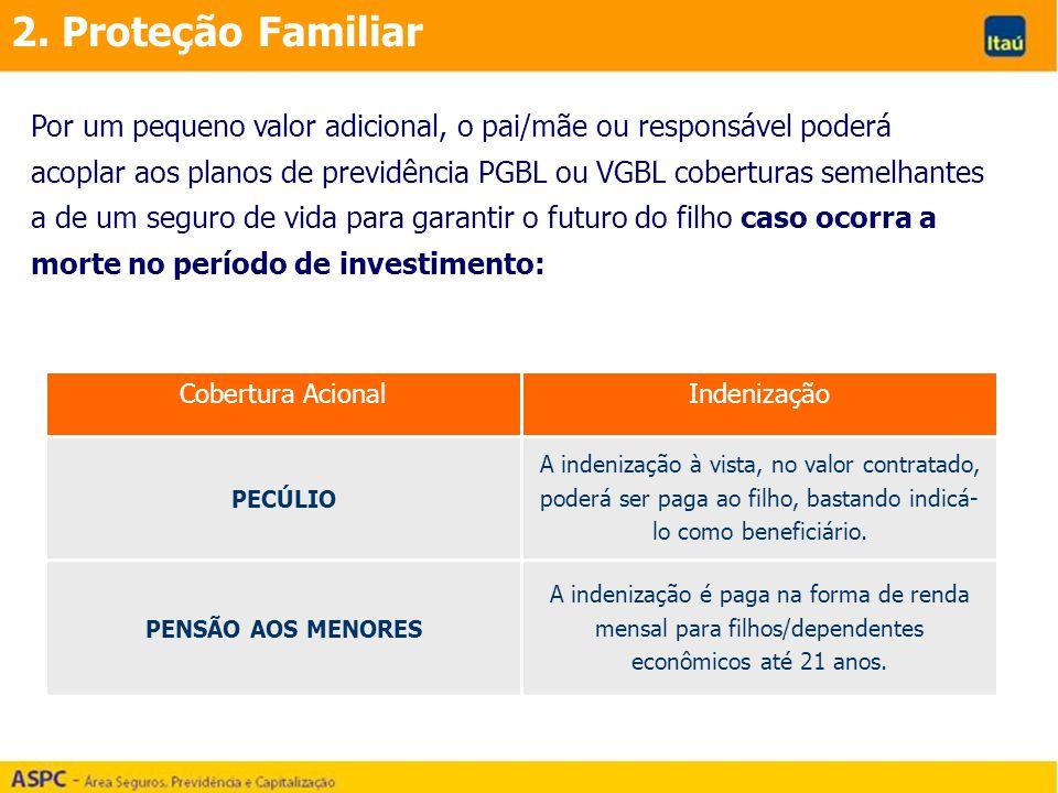 2. Proteção Familiar Por um pequeno valor adicional, o pai/mãe ou responsável poderá acoplar aos planos de previdência PGBL ou VGBL coberturas semelha