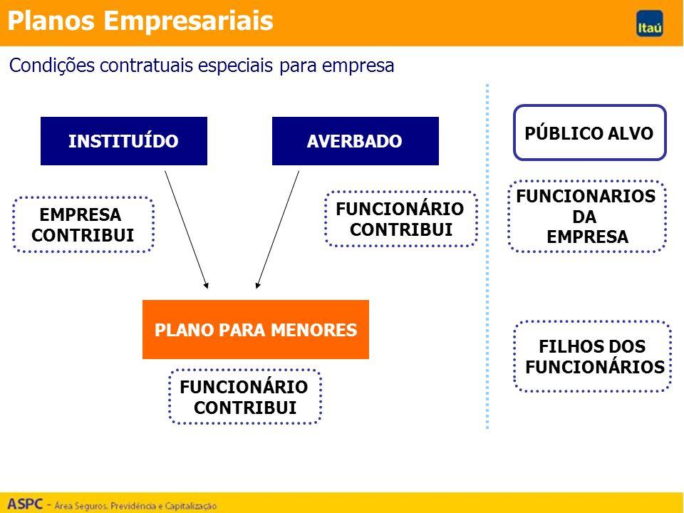 Condições contratuais especiais para empresa INSTITUÍDOAVERBADO PLANO PARA MENORES FUNCIONÁRIO CONTRIBUI EMPRESA CONTRIBUI FUNCIONÁRIO CONTRIBUI PÚBLICO ALVO FUNCIONARIOS DA EMPRESA FILHOS DOS FUNCIONÁRIOS