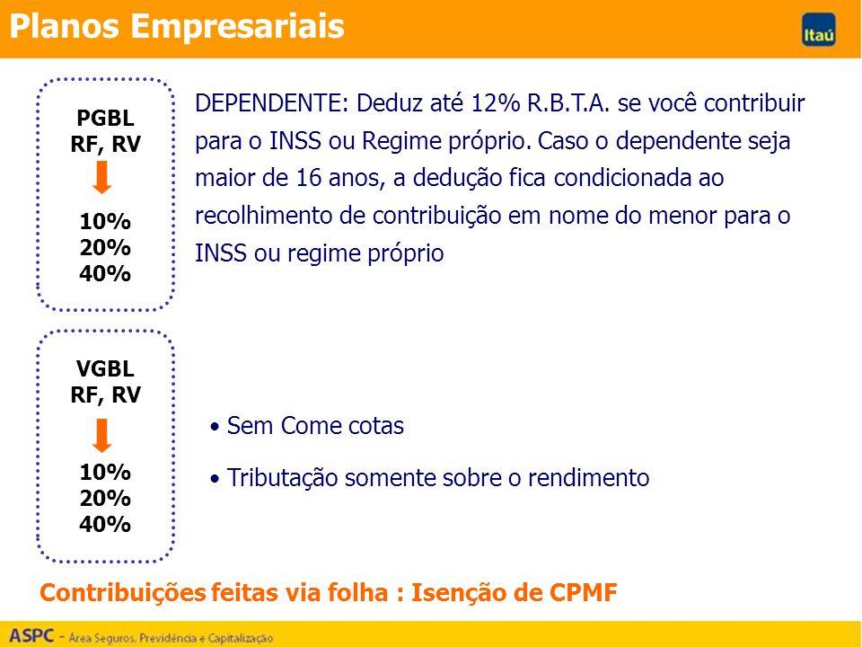Planos Empresariais PGBL RF, RV 10% 20% 40% DEPENDENTE: Deduz até 12% R.B.T.A. se você contribuir para o INSS ou Regime próprio. Caso o dependente sej