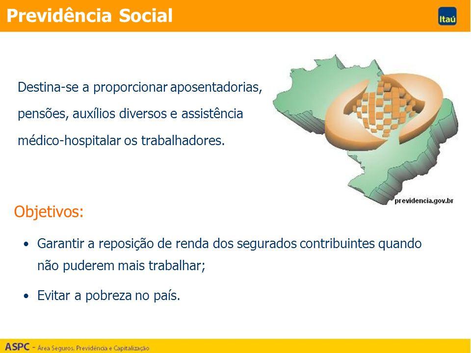Destina-se a proporcionar aposentadorias, pensões, auxílios diversos e assistência médico-hospitalar os trabalhadores. Previdência Social Objetivos: G
