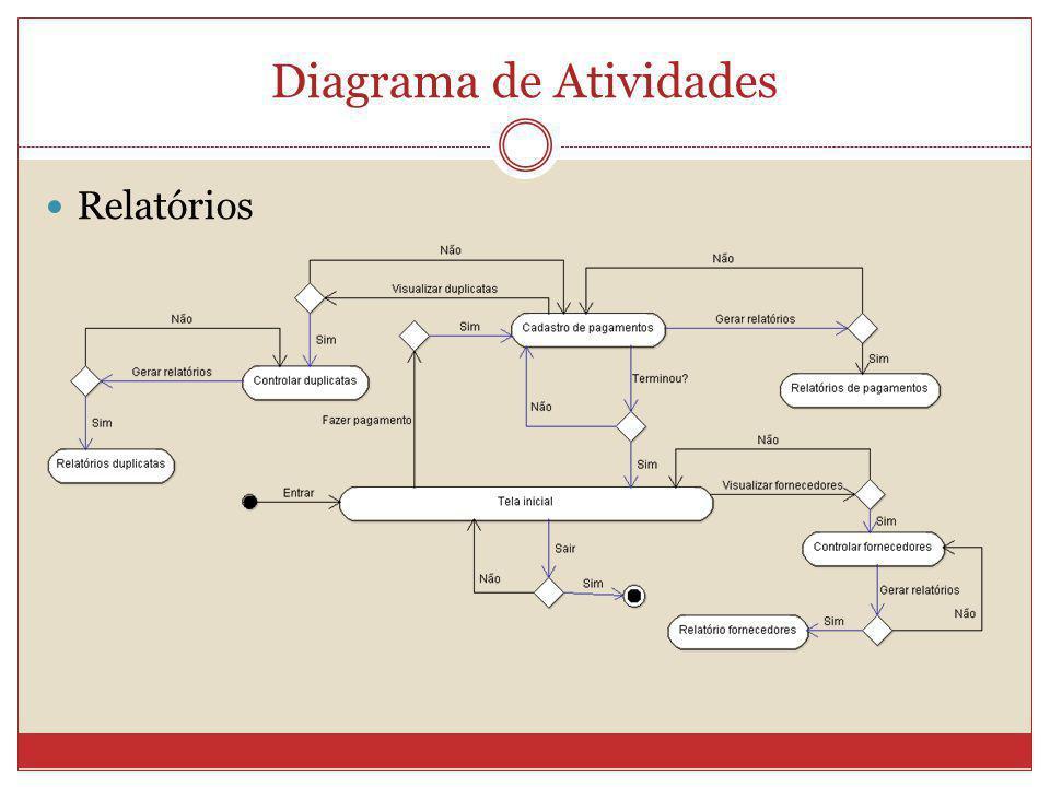 Diagrama de Atividades Relatórios