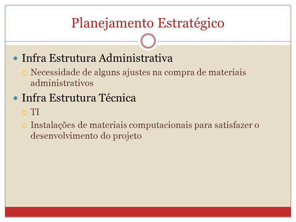 Planejamento Estratégico Infra Estrutura Administrativa Necessidade de alguns ajustes na compra de materiais administrativos Infra Estrutura Técnica T