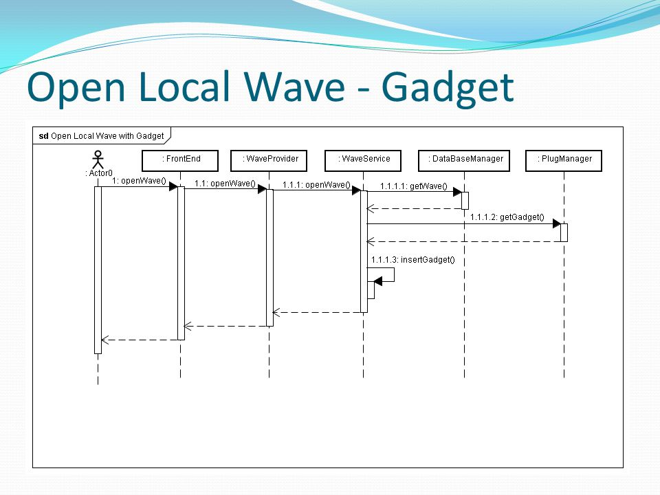 Open Local Wave - Gadget