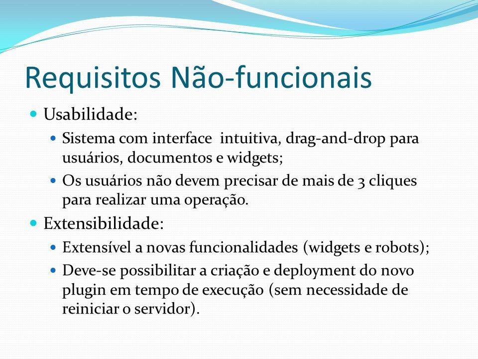 Requisitos Não-funcionais Usabilidade: Sistema com interface intuitiva, drag-and-drop para usuários, documentos e widgets; Os usuários não devem preci