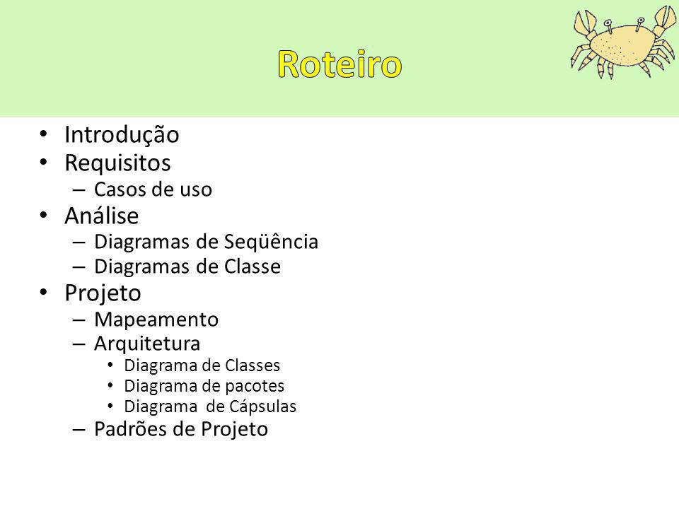 Introdução Requisitos – Casos de uso Análise – Diagramas de Seqüência – Diagramas de Classe Projeto – Mapeamento – Arquitetura Diagrama de Classes Diagrama de pacotes Diagrama de Cápsulas – Padrões de Projeto