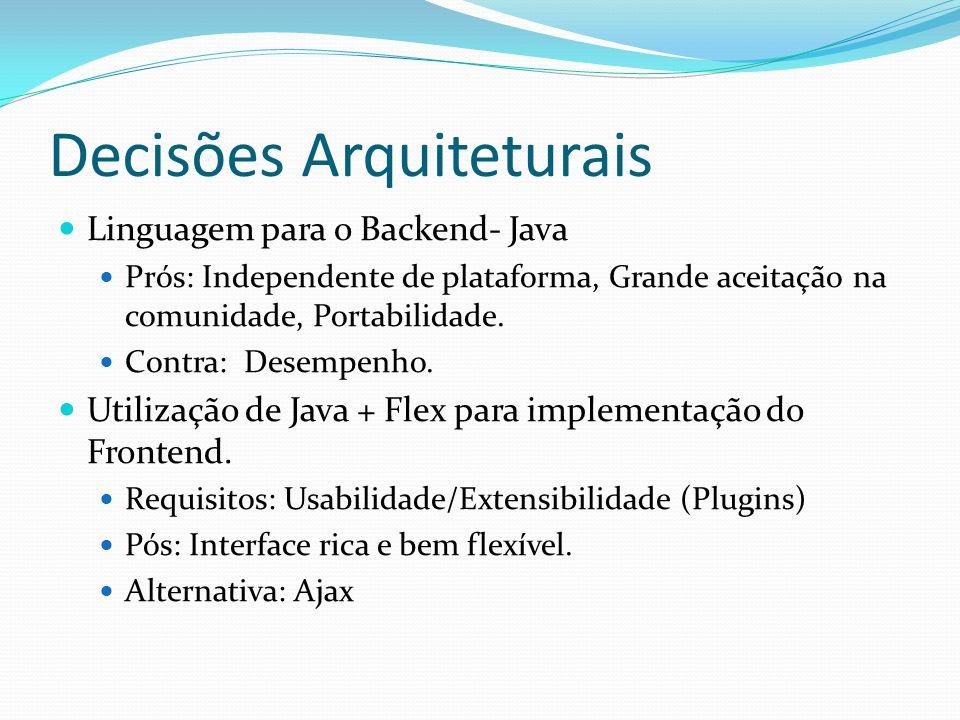 Decisões Arquiteturais Linguagem para o Backend- Java Prós: Independente de plataforma, Grande aceitação na comunidade, Portabilidade. Contra: Desempe