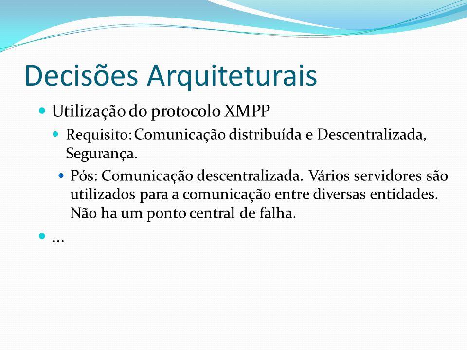 Decisões Arquiteturais Utilização do protocolo XMPP Requisito: Comunicação distribuída e Descentralizada, Segurança. Pós: Comunicação descentralizada.