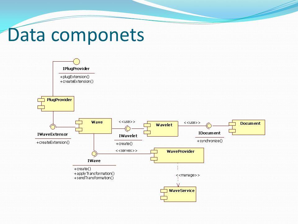 Data componets