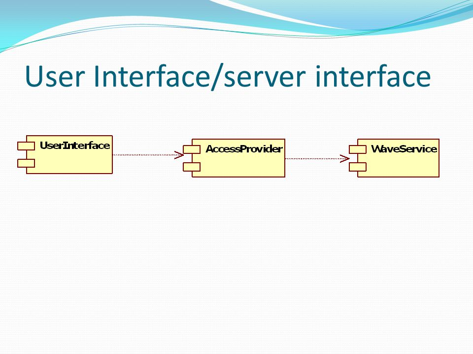 User Interface/server interface