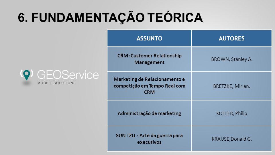 6. FUNDAMENTAÇÃO TEÓRICA ASSUNTOAUTORES CRM: Customer Relationship Management BROWN, Stanley A. Marketing de Relacionamento e competição em Tempo Real