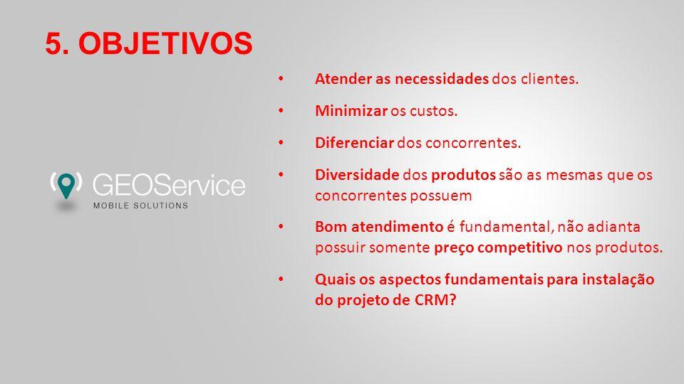 6.FUNDAMENTAÇÃO TEÓRICA ASSUNTOAUTORES CRM: Customer Relationship Management BROWN, Stanley A.