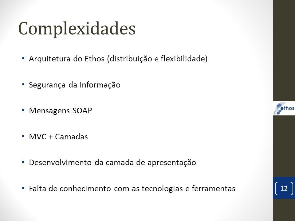 Complexidades Arquitetura do Ethos (distribuição e flexibilidade) Segurança da Informação Mensagens SOAP MVC + Camadas Desenvolvimento da camada de apresentação Falta de conhecimento com as tecnologias e ferramentas 12 Ethos