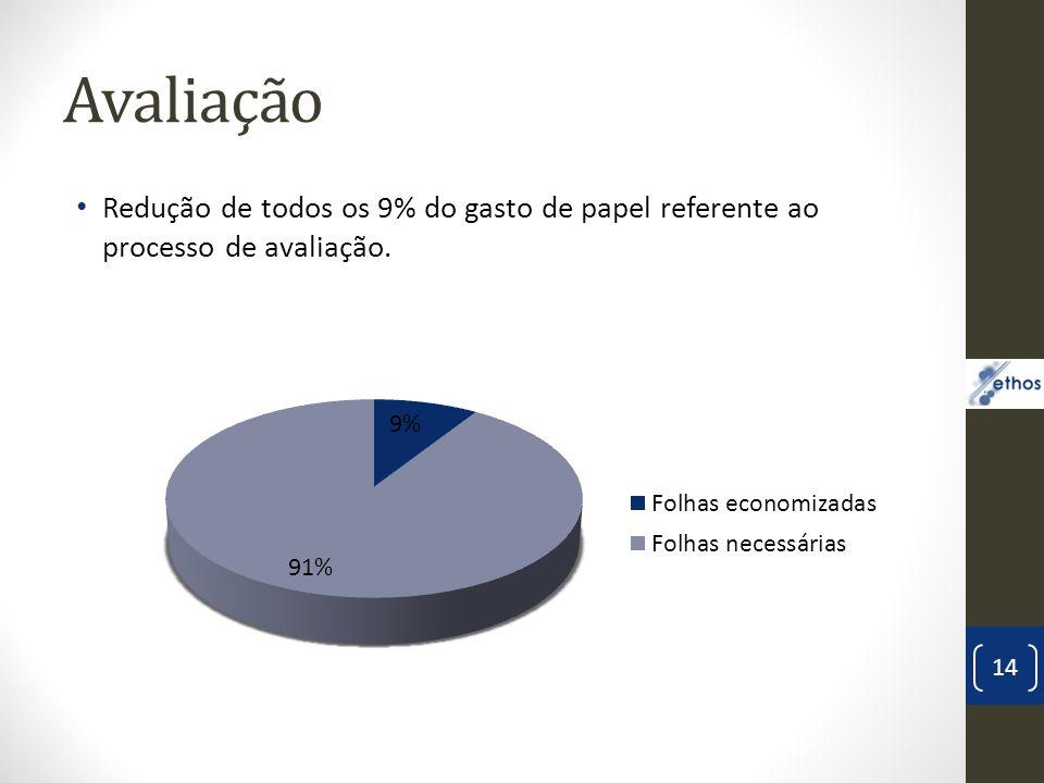 Avaliação Redução de todos os 9% do gasto de papel referente ao processo de avaliação. Ethos 14