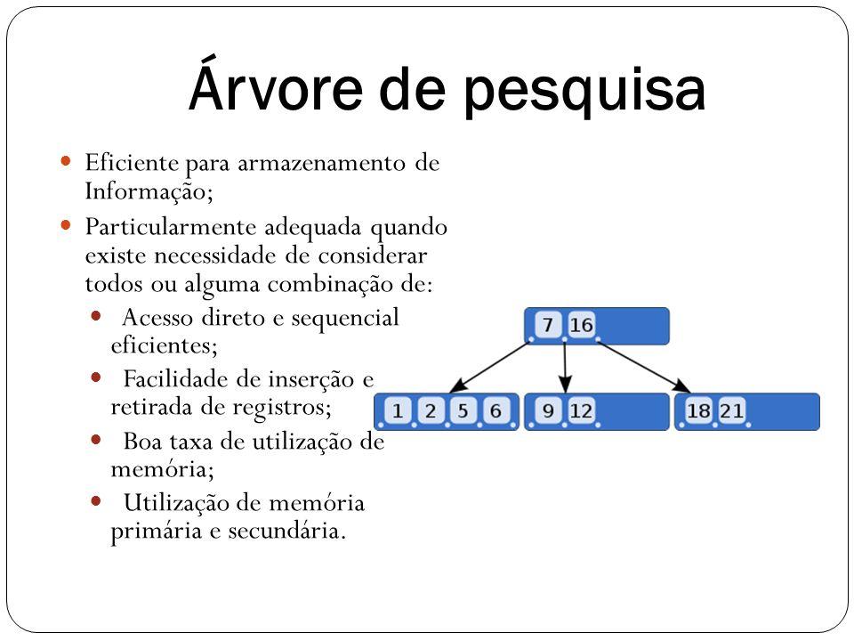 Árvore de pesquisa Eficiente para armazenamento de Informação; Particularmente adequada quando existe necessidade de considerar todos ou alguma combin