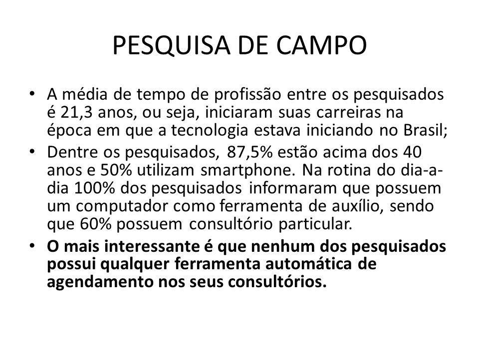PESQUISA DE CAMPO A média de tempo de profissão entre os pesquisados é 21,3 anos, ou seja, iniciaram suas carreiras na época em que a tecnologia estava iniciando no Brasil; Dentre os pesquisados, 87,5% estão acima dos 40 anos e 50% utilizam smartphone.