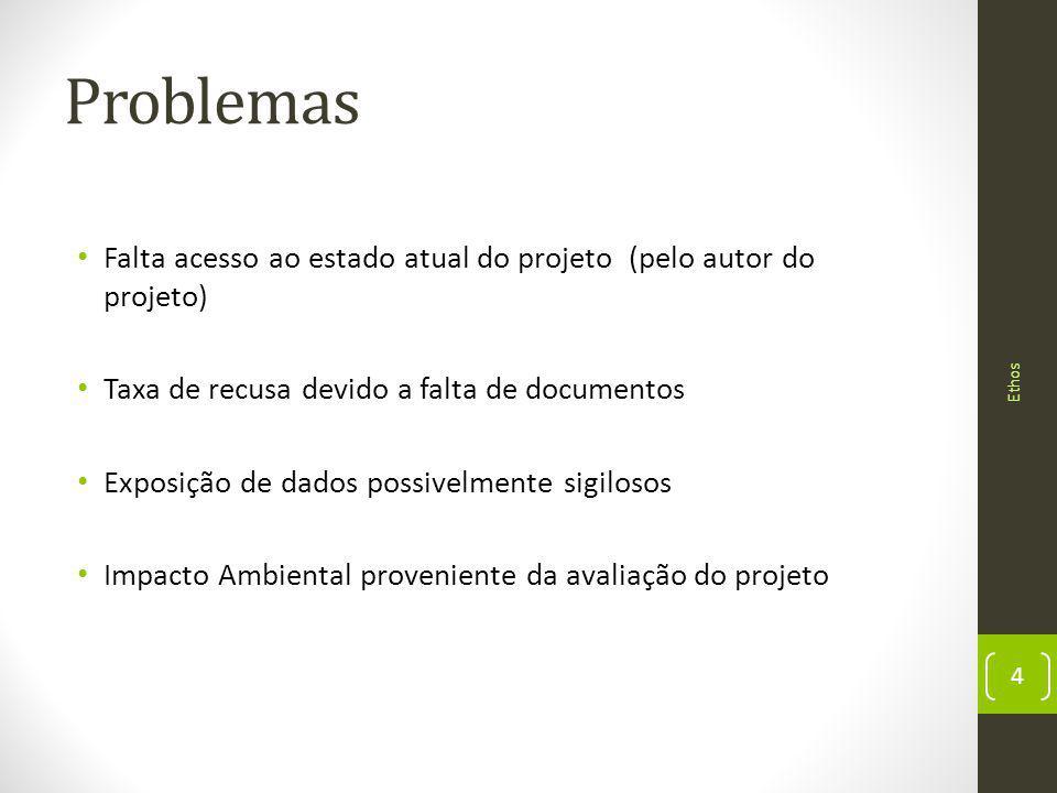 Problemas Falta acesso ao estado atual do projeto (pelo autor do projeto) Taxa de recusa devido a falta de documentos Exposição de dados possivelmente sigilosos Impacto Ambiental proveniente da avaliação do projeto 4 Ethos