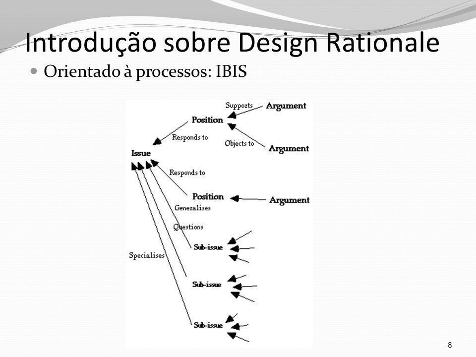 Conteúdo da Apresentação Introdução sobre Design Rationale Motivação Objetivo deste trabalho 9