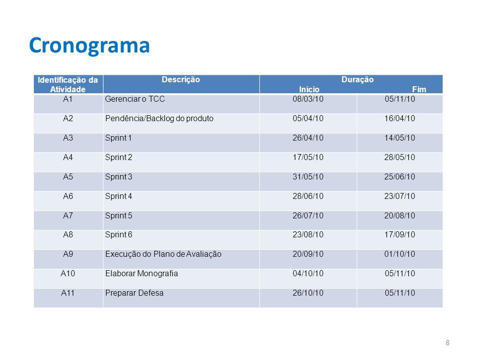 Cronograma 8 Identificação da Atividade Descrição Duração Início Fim A1Gerenciar o TCC08/03/1005/11/10 A2Pendência/Backlog do produto05/04/1016/04/10