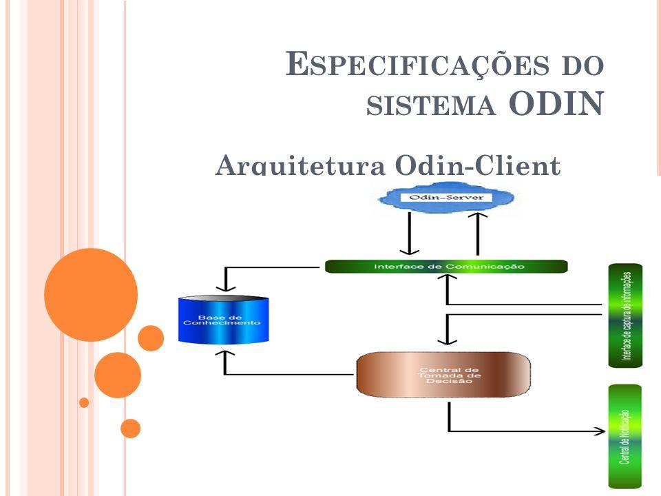 E SPECIFICAÇÕES DO SISTEMA ODIN Arquitetura Odin-Client