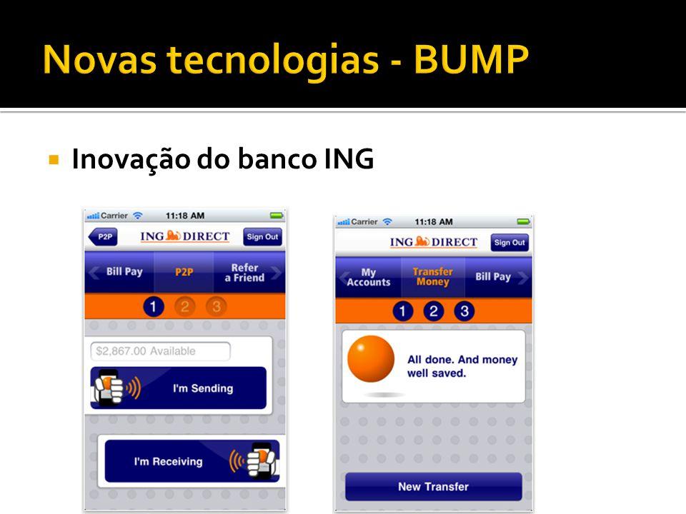 Inovação do banco ING